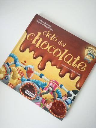 Ciclo del chocolate.