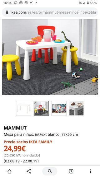 mesa y sillas Ikea niños blanca