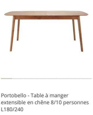 table a manger