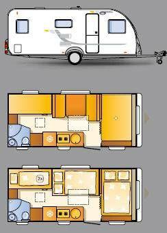 Caravana Sun Roller 495 LX