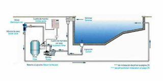 Electrólisis salina Innowater - SMC15 - 15 g/h.