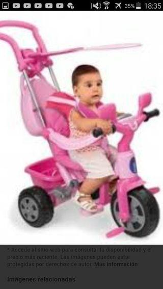 ticiclo rosa