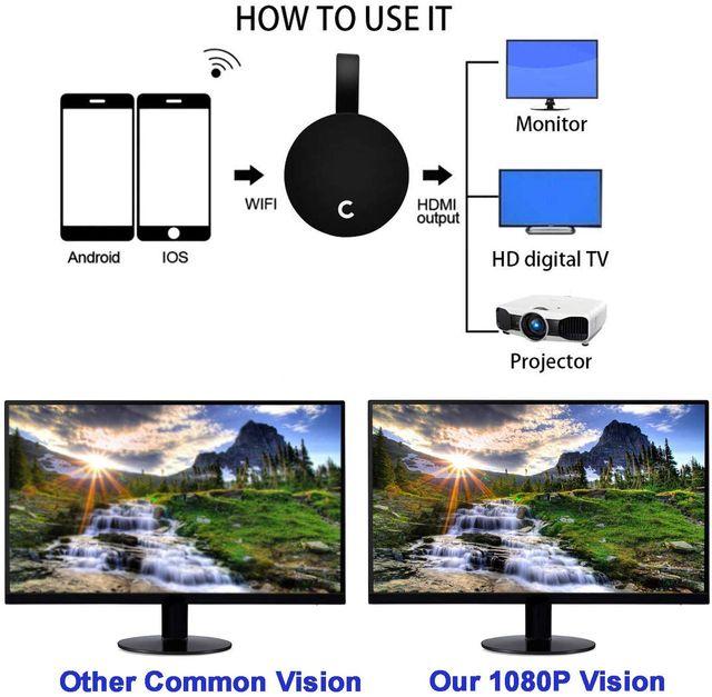 WiFi Dongle inalámbrico con Pantalla,HDMI 1080P Di