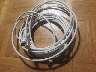 Câble antenne tv