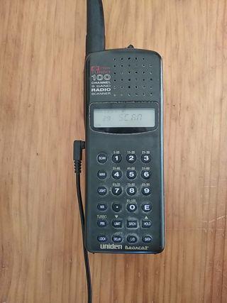receptor scanner