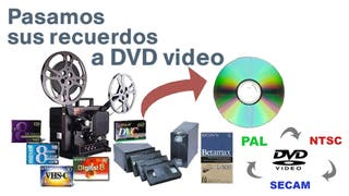 Conversiones de vídeo