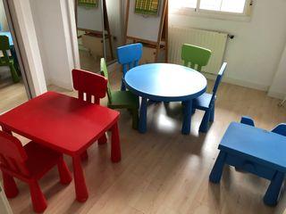 Conjunto de mesas y sillas de Ikea para niños