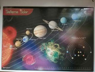 Funda protector escritorio de planetas