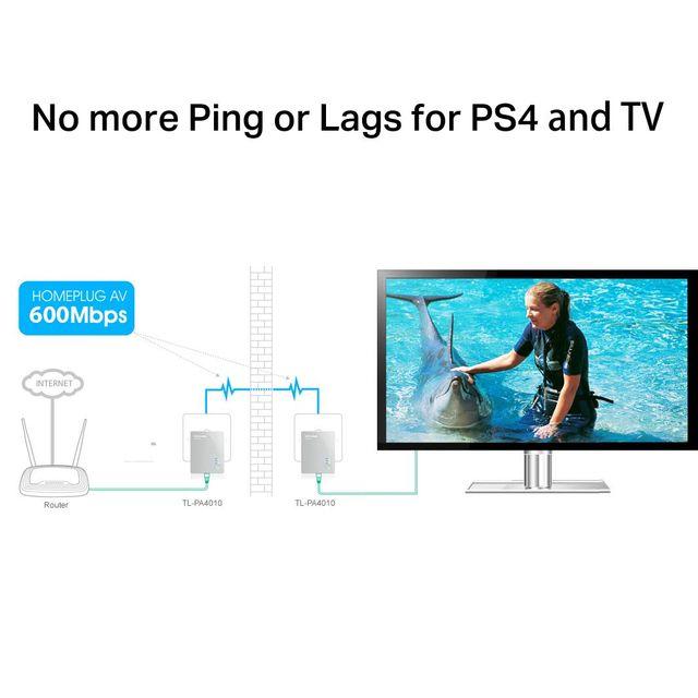 Kit PLC TP-Link AV600 TL-PA4010KIT