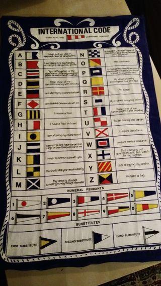 Código Intern. Banderas Náuticas