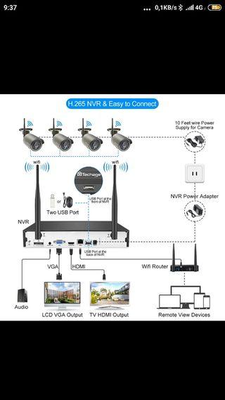 cctv camaras seguridad internet movil