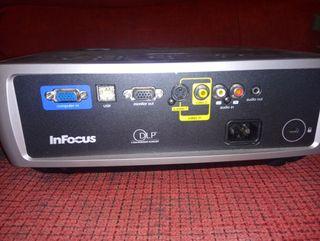 proyector tv.dvd