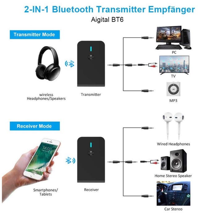 Bluetooth transmisor