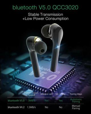 Nuevos Mini Auriculares Bluetooth 5.0