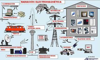Mediciones Electromagneticas