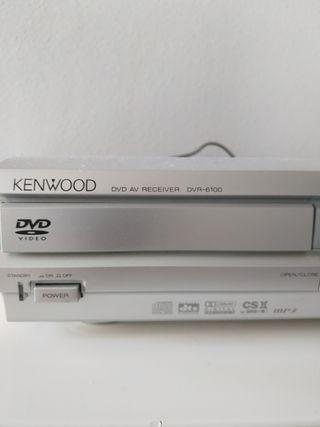 KENWOOD Home cinema. CD y DVD