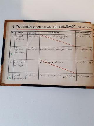 Libro de Cuerpo consular en Bilbao 1904 - 1936