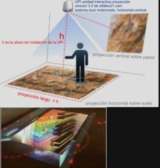 proyector multifunción