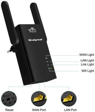 Amplificador Extensor Señal Repetidor WiFi 300Mbps
