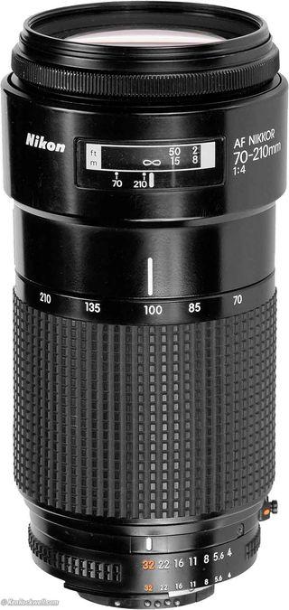 Zoom Nikon lens