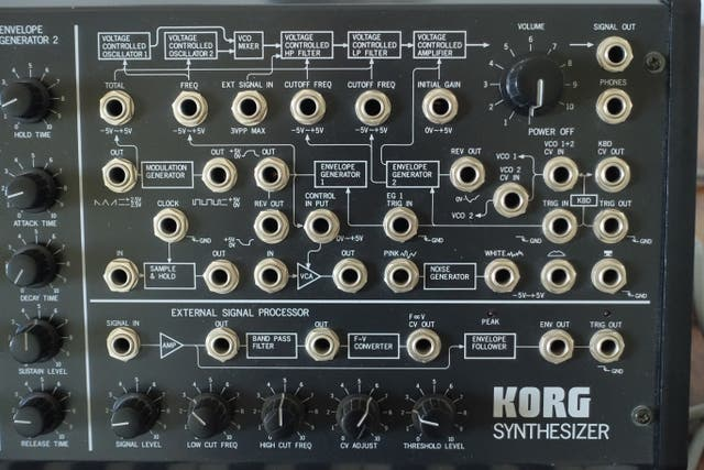 Korg MS 20