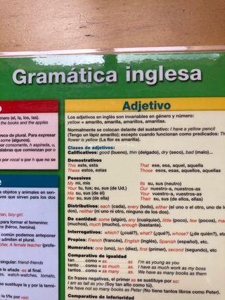 Inglés 2 chuletas.