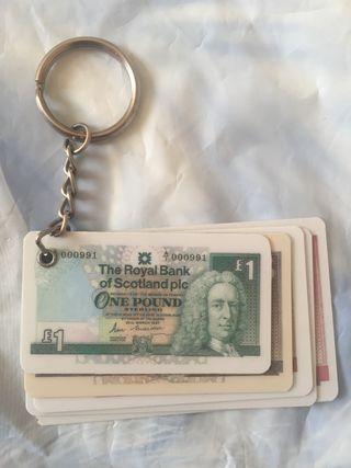 Keys ring holder