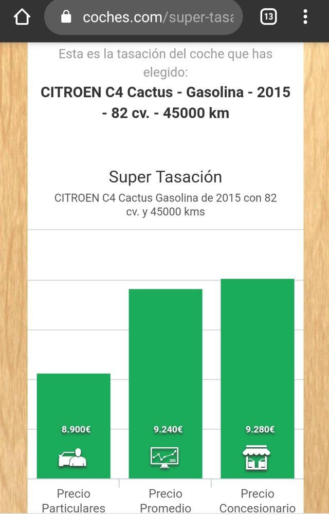 Citroen C4 Cactus 44000km impecable