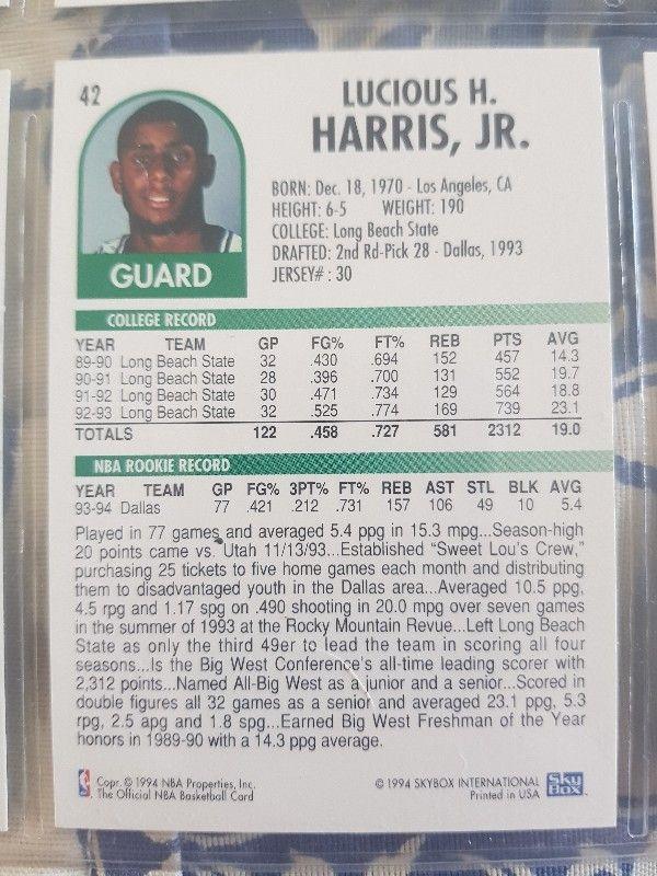 Trading card LUCIOUS HARRIS (Dallas Mavericks) #42