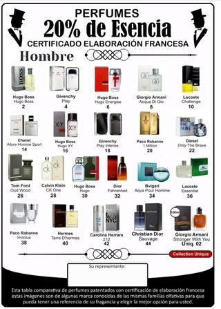 perfumes de hombre y de mujeres