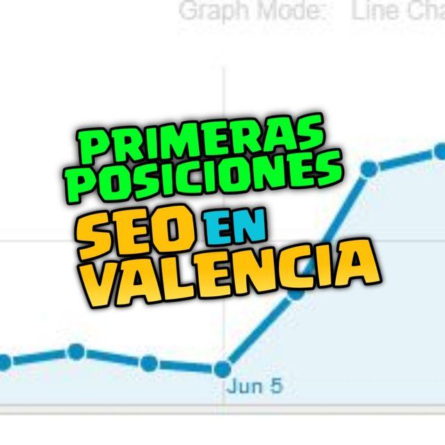 SEO Valencia Posicionamiento Web Valencia