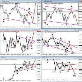 Inversor en los Mercados Financieros