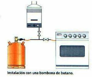 Instalador Autorizado Gas, natural,Butano, Propano