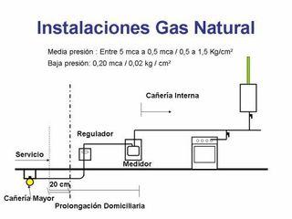 Lampista Instalaciones Gas.natural ,Butano,Propano