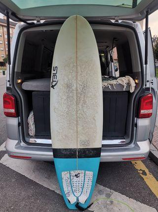 Tabla surf evolutiva TBLS
