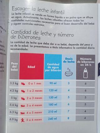 Calienta biberones TEFAL-Disney baby