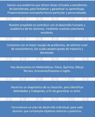 Clases online/ ayuda con los trabajos/ exámenes