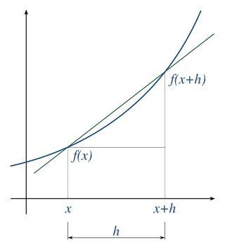 Clases de Matemática Universitaria