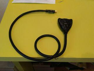 ladrón HDMI en dos