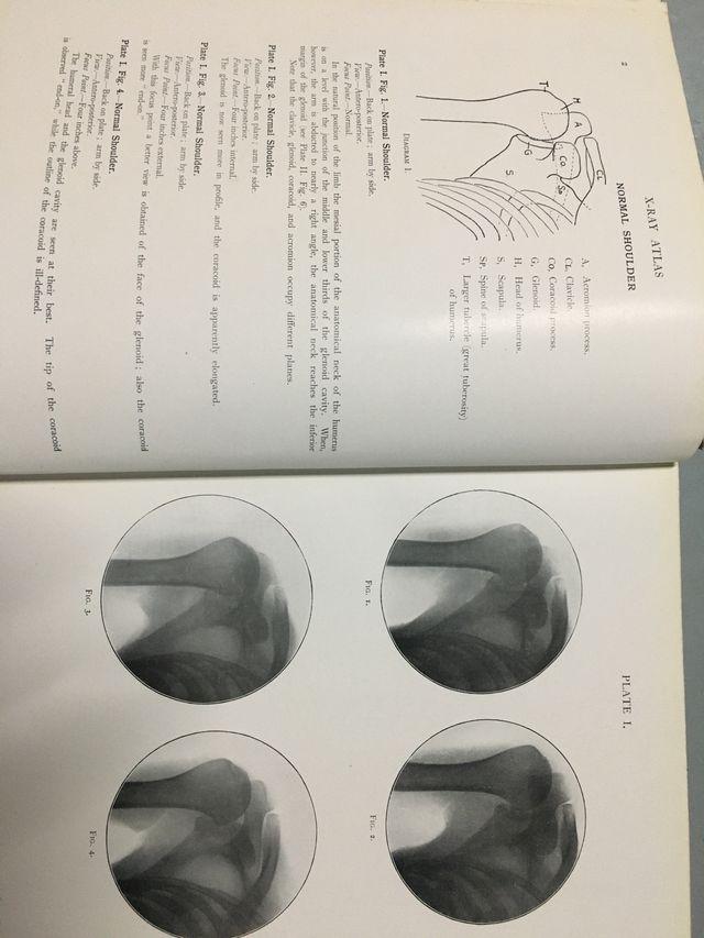 Atlas de radiología 1925