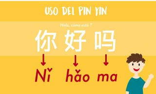 Clases de inglés y chino