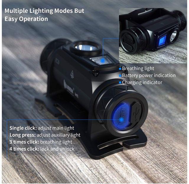 Linterna Frontal LED Alta Potencia