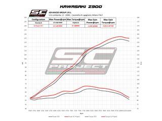 ESCAPE SC PROJECT CR-T TITANIO Z900