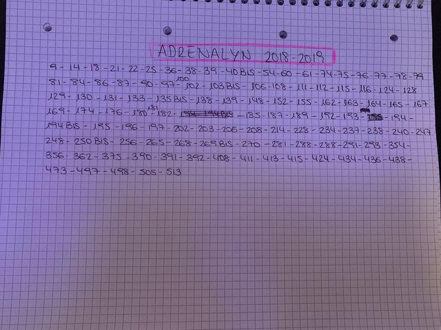 Cromos adrenalyn 2018-2019