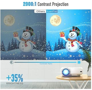 TV projector