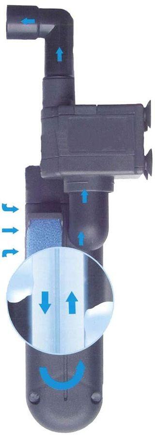 Esterilizador interno para acuario(24 Watt)