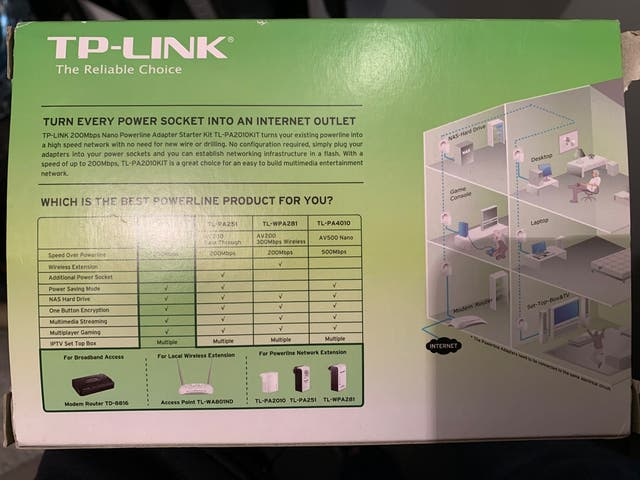 Powerlink PLC TO-Link AV200
