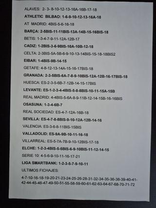 CAMBIO CROMOS LIGA SANTANDER 20/21