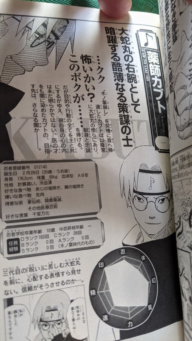 Naruto Data book 2 japones