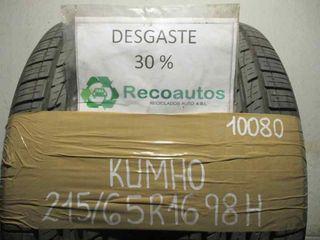 Neumatico kumho CHRYSLER voyager (rg) Año 2001